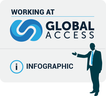 Working at Global Access Infographic